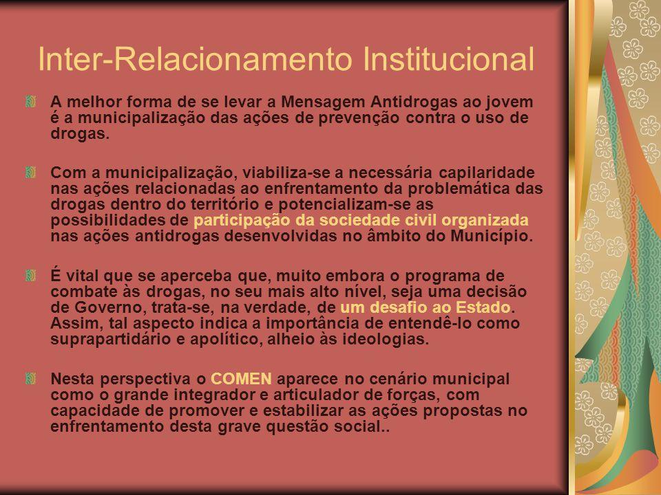 Inter-Relacionamento Institucional A melhor forma de se levar a Mensagem Antidrogas ao jovem é a municipalização das ações de prevenção contra o uso d