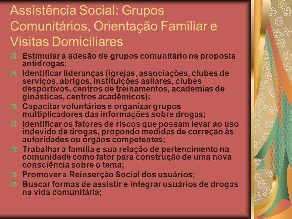 Assistência Social: Grupos Comunitários, Orientação Familiar e Visitas Domiciliares Estimular a adesão de grupos comunitário na proposta antidrogas; I