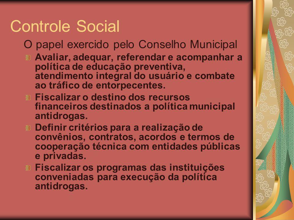 Controle Social O papel exercido pelo Conselho Municipal Avaliar, adequar, referendar e acompanhar a política de educação preventiva, atendimento inte