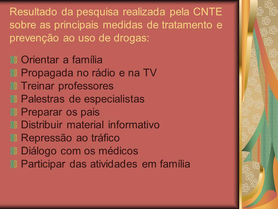 Resultado da pesquisa realizada pela CNTE sobre as principais medidas de tratamento e prevenção ao uso de drogas: Orientar a família Propagada no rádi