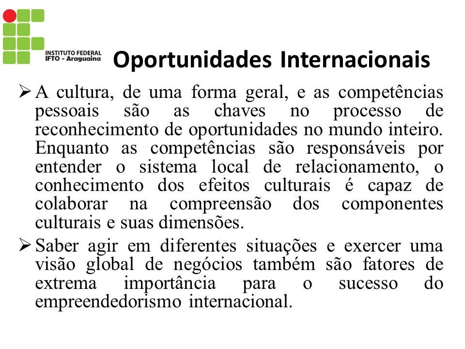 Oportunidades Internacionais A cultura, de uma forma geral, e as competências pessoais são as chaves no processo de reconhecimento de oportunidades no