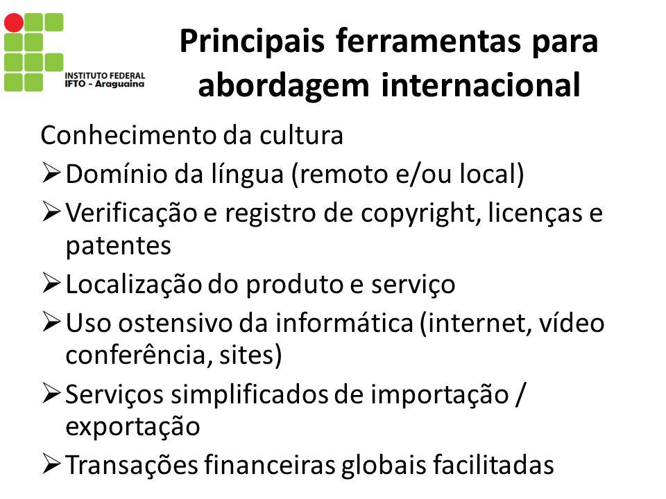 Principais ferramentas para abordagem internacional Conhecimento da cultura Domínio da língua (remoto e/ou local) Verificação e registro de copyright,