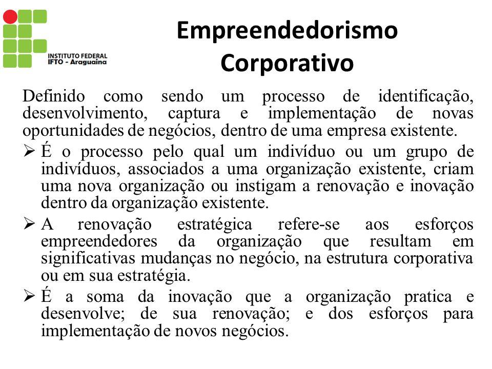 Empreendedorismo Corporativo Definido como sendo um processo de identificação, desenvolvimento, captura e implementação de novas oportunidades de negó