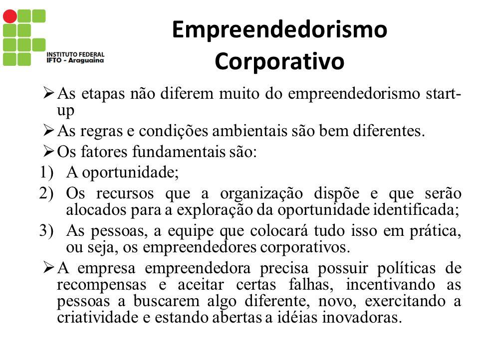 Empreendedorismo Corporativo As etapas não diferem muito do empreendedorismo start- up As regras e condições ambientais são bem diferentes. Os fatores