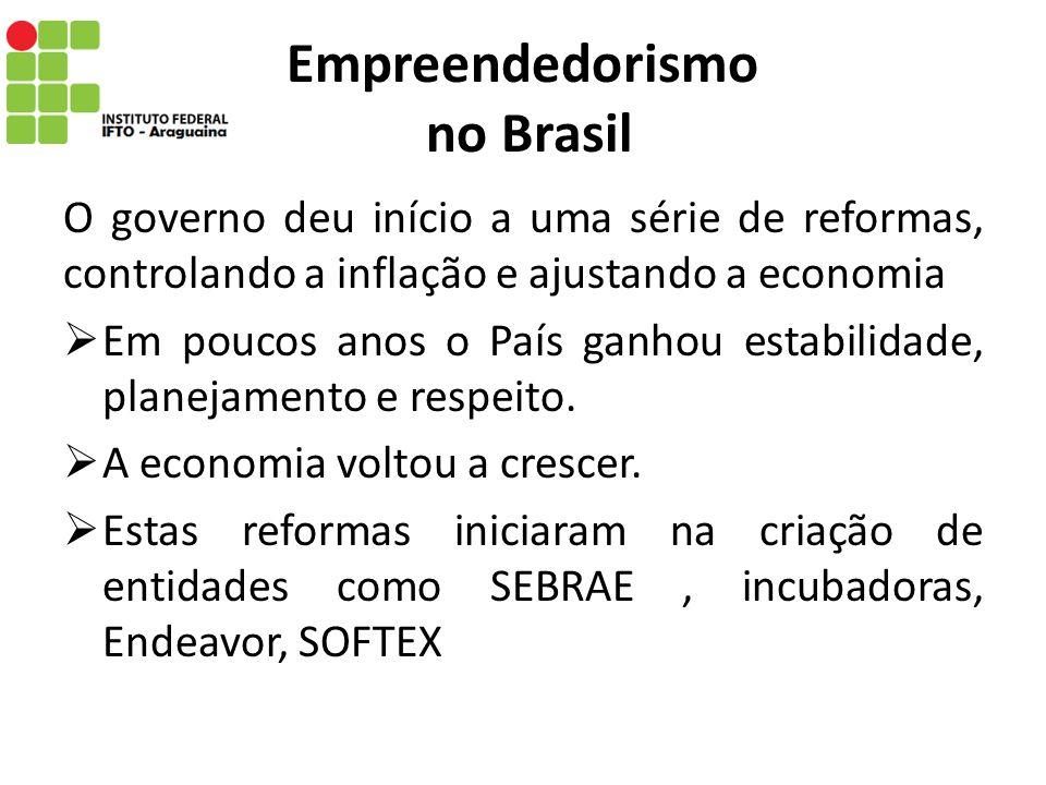 Empreendedorismo no Brasil O governo deu início a uma série de reformas, controlando a inflação e ajustando a economia Em poucos anos o País ganhou es