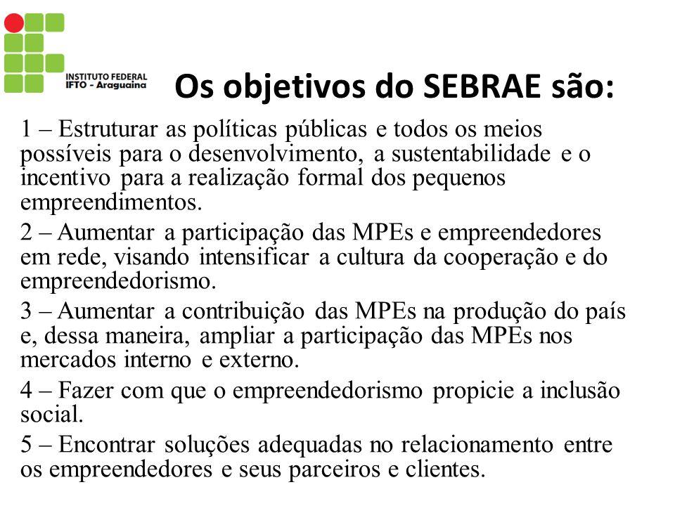 Os objetivos do SEBRAE são: 1 – Estruturar as políticas públicas e todos os meios possíveis para o desenvolvimento, a sustentabilidade e o incentivo p