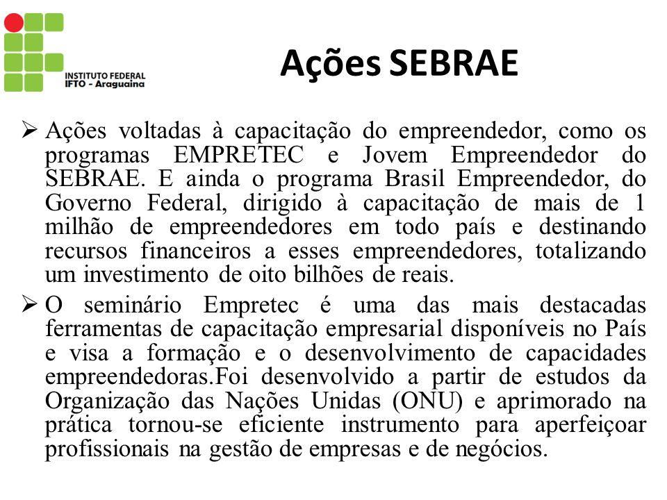 Ações SEBRAE Ações voltadas à capacitação do empreendedor, como os programas EMPRETEC e Jovem Empreendedor do SEBRAE. E ainda o programa Brasil Empree