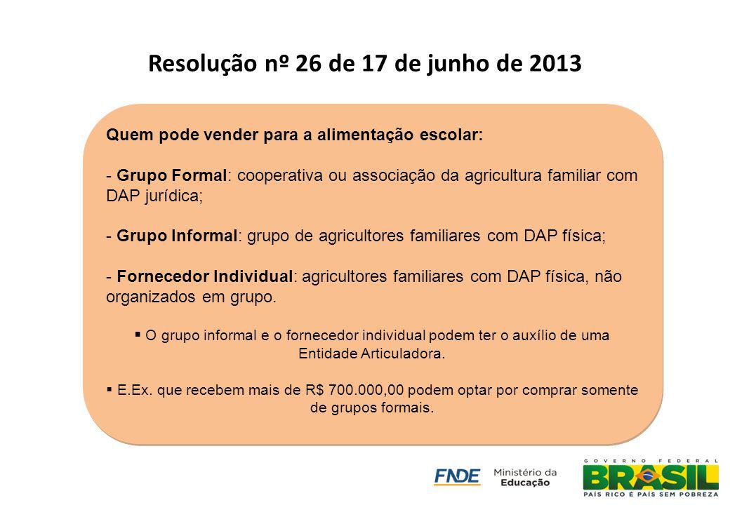 Resolução nº 26 de 17 de junho de 2013 Quem pode vender para a alimentação escolar: - Grupo Formal: cooperativa ou associação da agricultura familiar