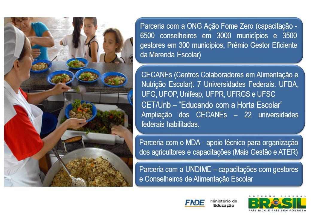 Parceria com a ONG Ação Fome Zero (capacitação - 6500 conselheiros em 3000 municípios e 3500 gestores em 300 municípios; Prêmio Gestor Eficiente da Me