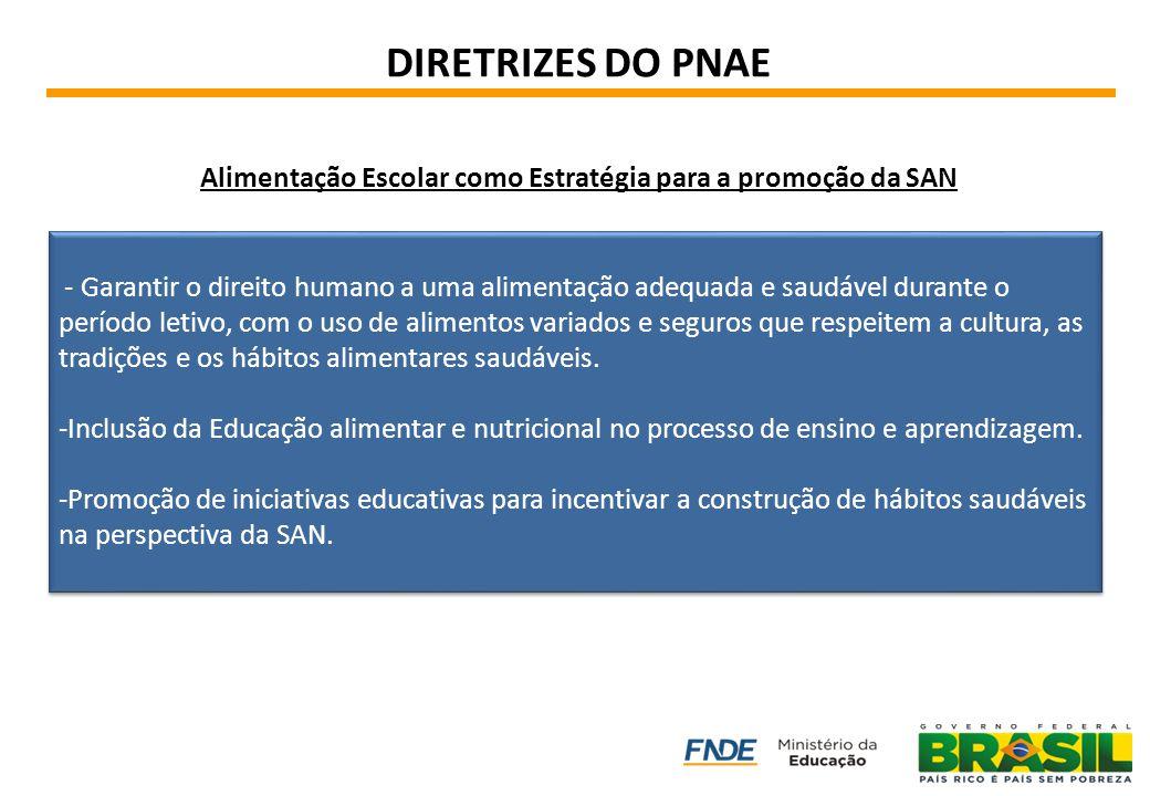 DIRETRIZES DO PNAE Alimentação Escolar como Estratégia para a promoção da SAN - Garantir o direito humano a uma alimentação adequada e saudável durant