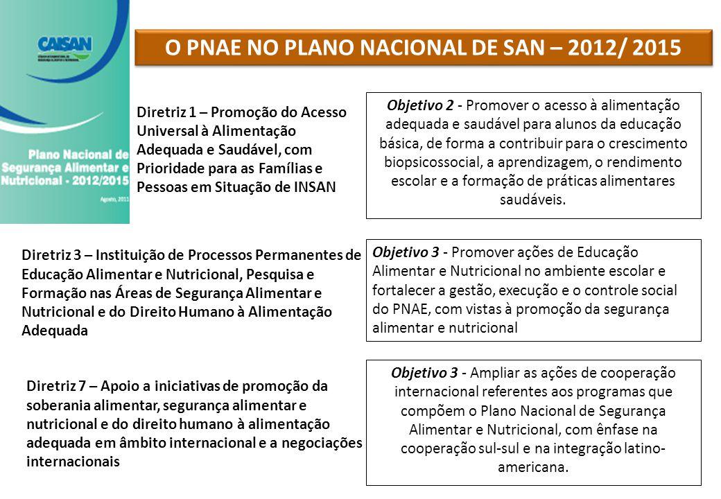 Diretriz 1 – Promoção do Acesso Universal à Alimentação Adequada e Saudável, com Prioridade para as Famílias e Pessoas em Situação de INSAN Objetivo 2