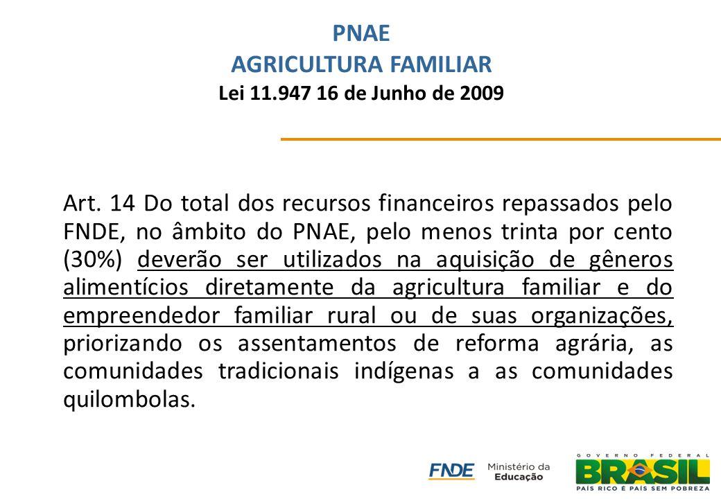 Processo de aquisição facilitado No mínimo 30% dos recursos devem ser usados na compra de produtos oriundos da agricultura familiar Incentivo às tradições alimentares locais Geração de emprego e renda Desenvolvimento regional A GRICULTURA FAMILIAR