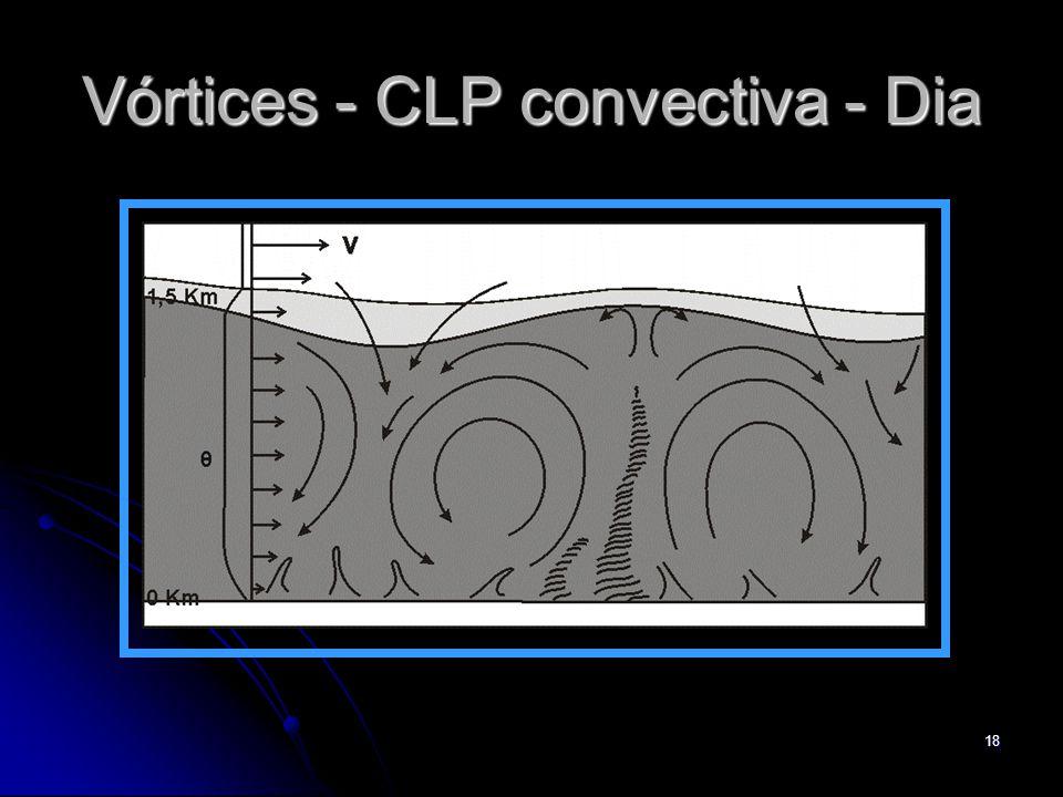 18 Vórtices - CLP convectiva - Dia