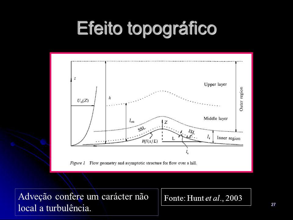 27 Efeito topográfico Fonte: Hunt et al., 2003 Adveção confere um carácter não local a turbulência.