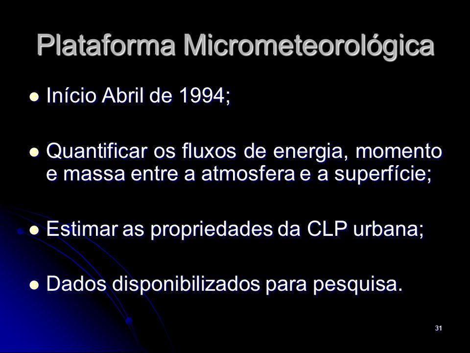 31 Plataforma Micrometeorológica Início Abril de 1994; Início Abril de 1994; Quantificar os fluxos de energia, momento e massa entre a atmosfera e a s