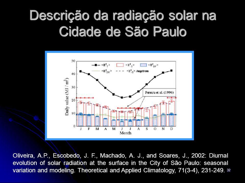 32 Descrição da radiação solar na Cidade de São Paulo Oliveira, A.P., Escobedo, J. F., Machado, A. J., and Soares, J., 2002: Diurnal evolution of sola