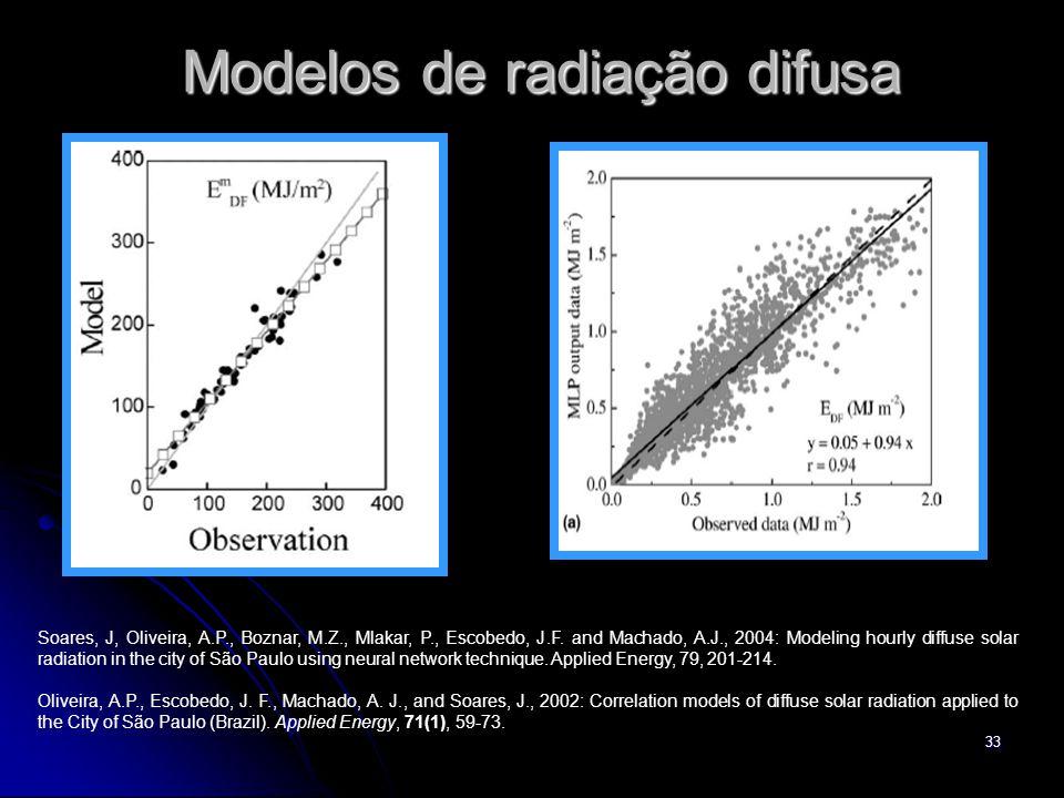 33 Modelos de radiação difusa Soares, J, Oliveira, A.P., Boznar, M.Z., Mlakar, P., Escobedo, J.F. and Machado, A.J., 2004: Modeling hourly diffuse sol