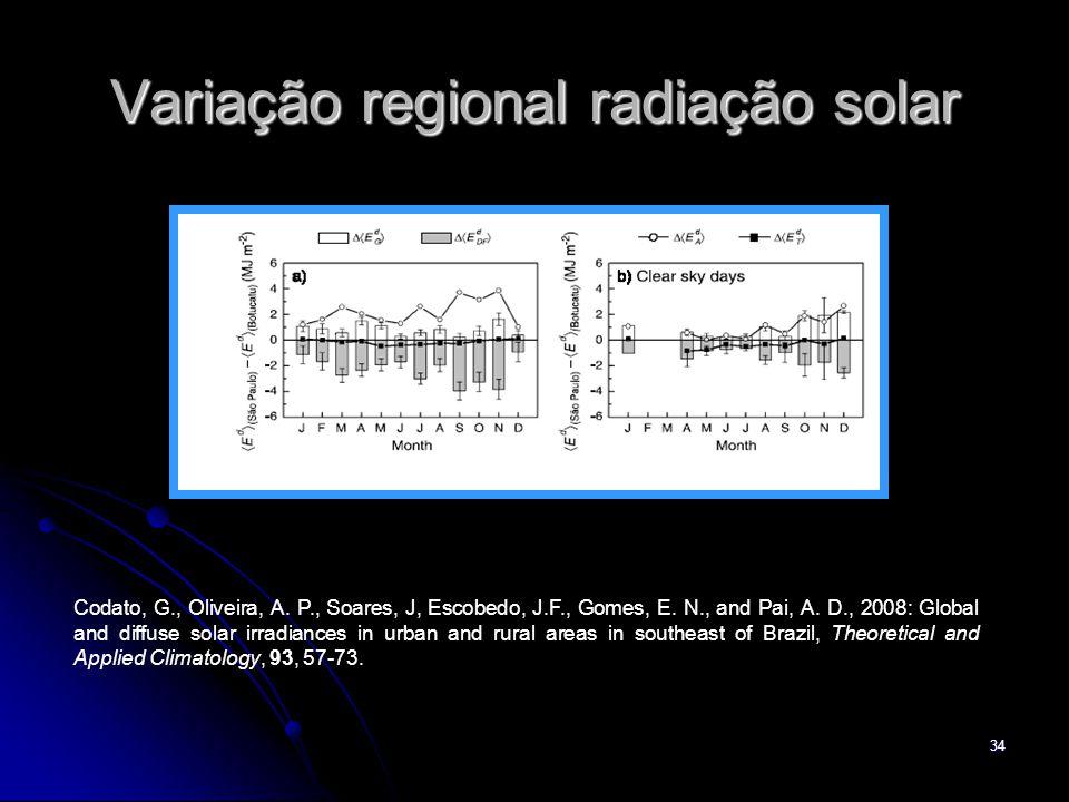 34 Variação regional radiação solar Codato, G., Oliveira, A. P., Soares, J, Escobedo, J.F., Gomes, E. N., and Pai, A. D., 2008: Global and diffuse sol