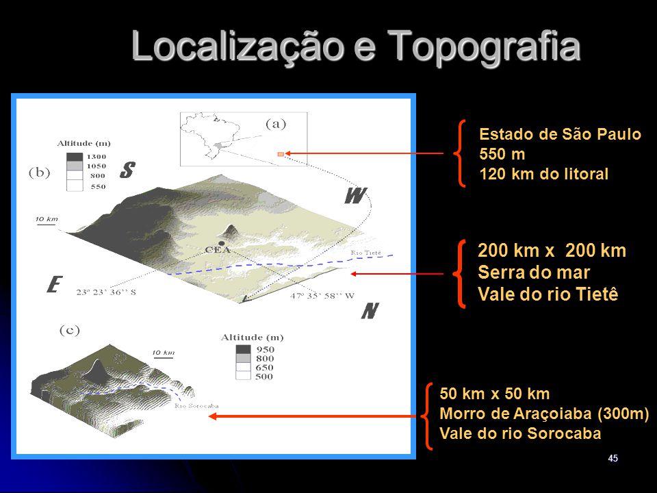 45 Localização e Topografia Estado de São Paulo 550 m 120 km do litoral 200 km x 200 km Serra do mar Vale do rio Tietê 50 km x 50 km Morro de Araçoiab