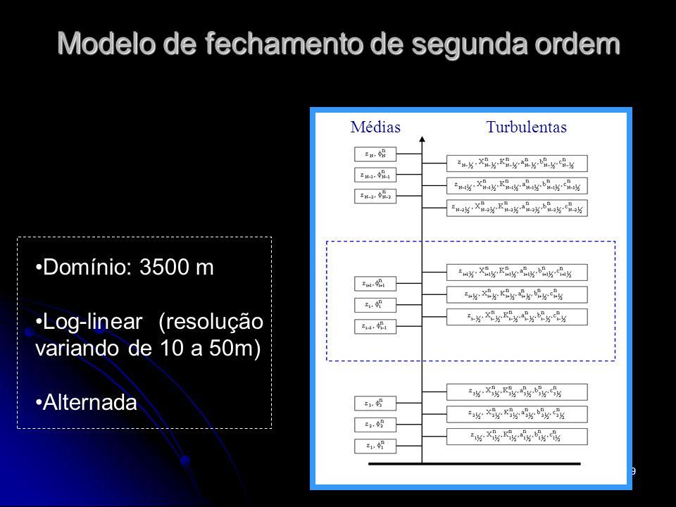 49 Modelo de fechamento de segunda ordem Domínio: 3500 m Log-linear (resolução variando de 10 a 50m) Alternada MédiasTurbulentas