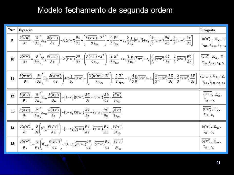 51 Modelo fechamento de segunda ordem
