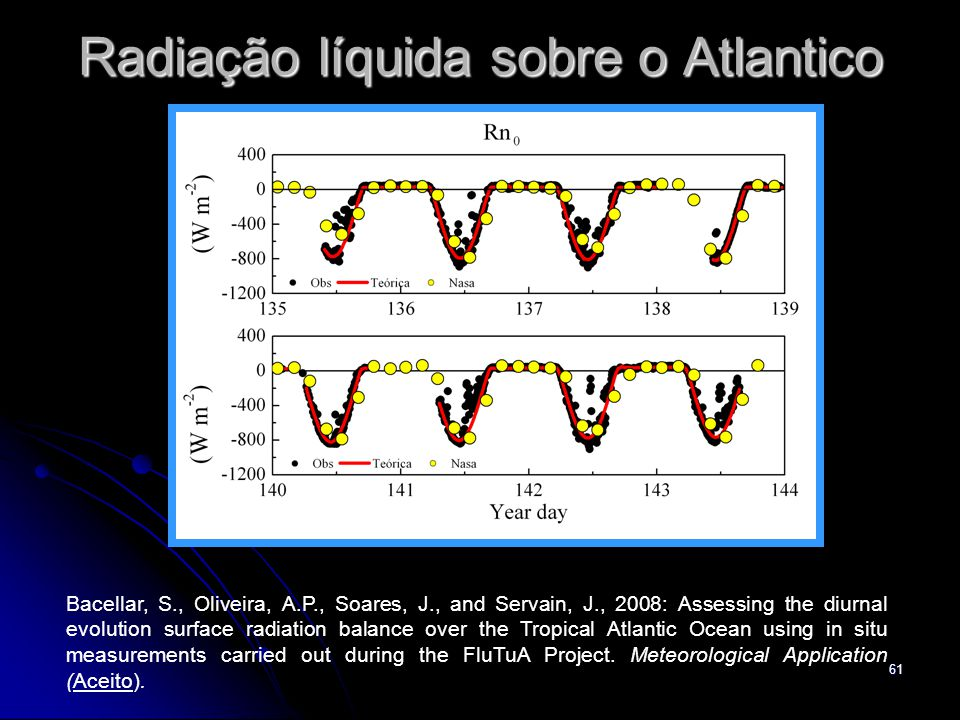 61 Radiação líquida sobre o Atlantico Bacellar, S., Oliveira, A.P., Soares, J., and Servain, J., 2008: Assessing the diurnal evolution surface radiati