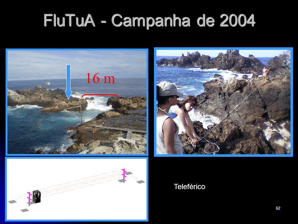 62 FluTuA - Campanha de 2004 16 m Teleférico
