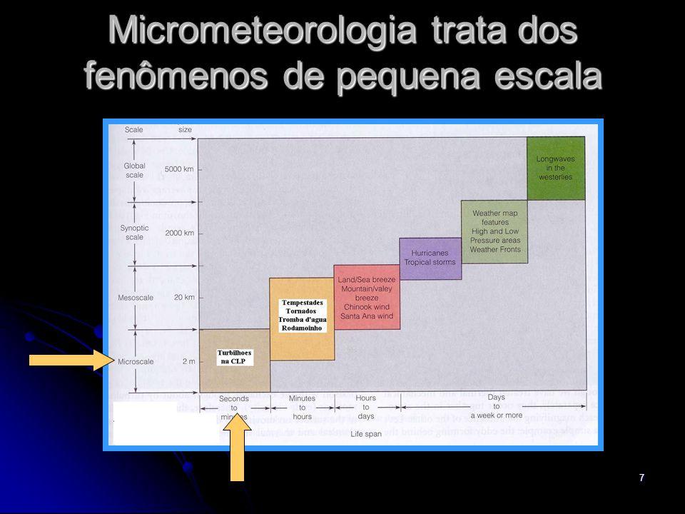 7 Micrometeorologia trata dos fenômenos de pequena escala