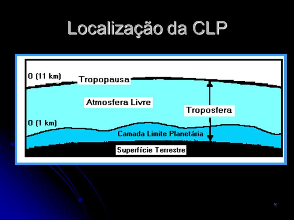 8 Localização da CLP