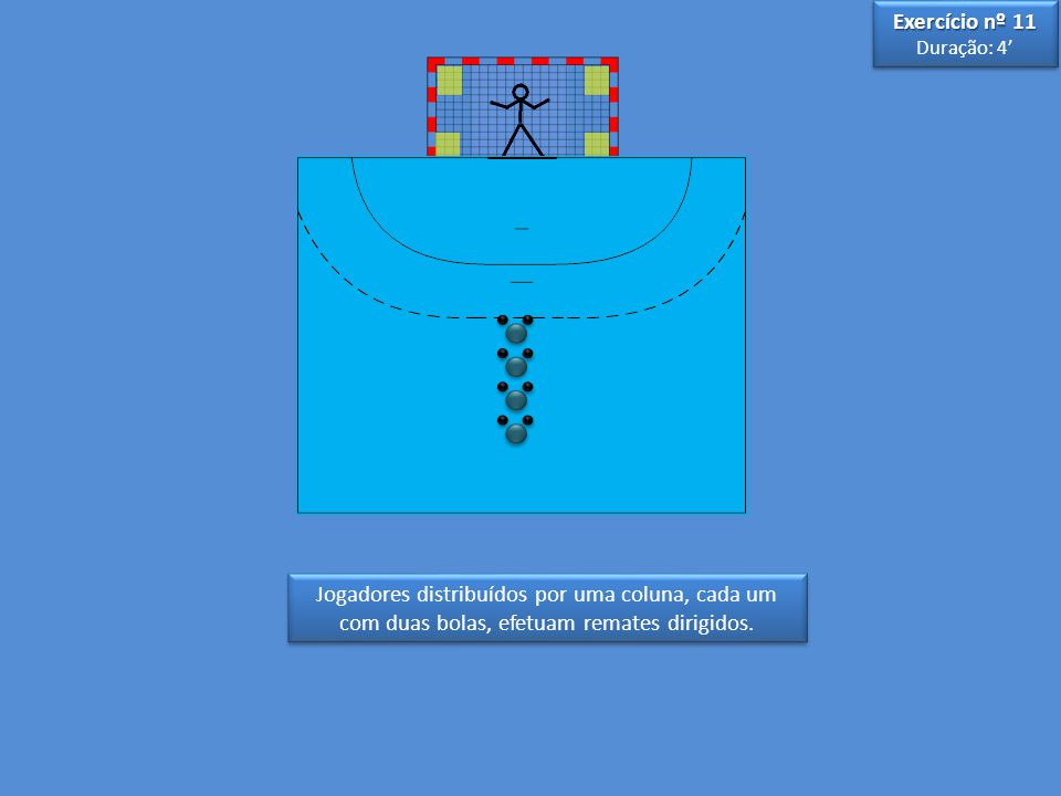 Jogadores distribuídos por uma coluna, cada um com duas bolas, efetuam remates dirigidos.
