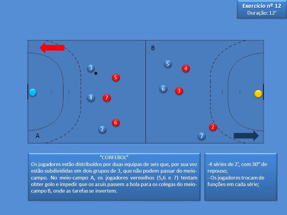 2 2 3 3 4 4 3 3 4 4 2 2 Exercício nº 12 Duração: 12 Exercício nº 12 Duração: 12 7 7 6 6 5 5 5 5 6 6 7 7 CORFEBOL Os jogadores estão distribuídos por duas equipas de seis que, por sua vez estão subdivididas em dois grupos de 3, que não podem passar do meio- campo.