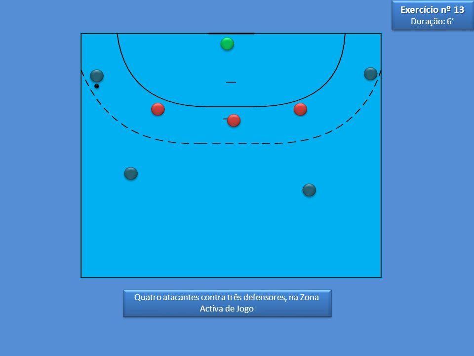 Quatro atacantes contra três defensores, na Zona Activa de Jogo Exercício nº 13 Duração: 6 Exercício nº 13 Duração: 6