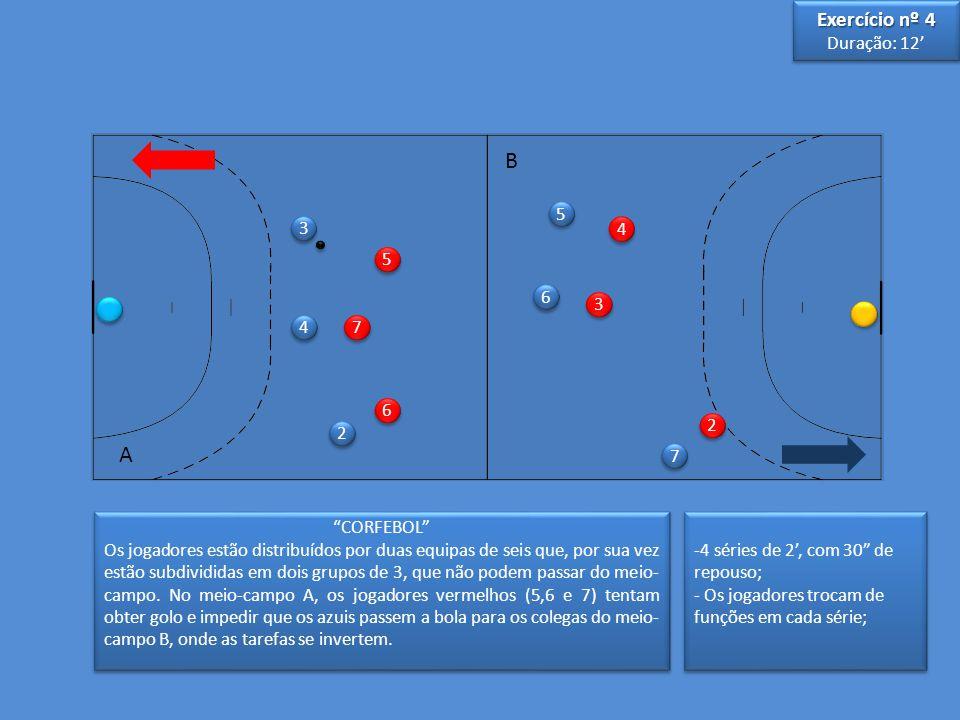 2 2 3 3 4 4 3 3 4 4 2 2 Exercício nº 4 Duração: 12 Exercício nº 4 Duração: 12 7 7 6 6 5 5 5 5 6 6 7 7 CORFEBOL Os jogadores estão distribuídos por duas equipas de seis que, por sua vez estão subdivididas em dois grupos de 3, que não podem passar do meio- campo.