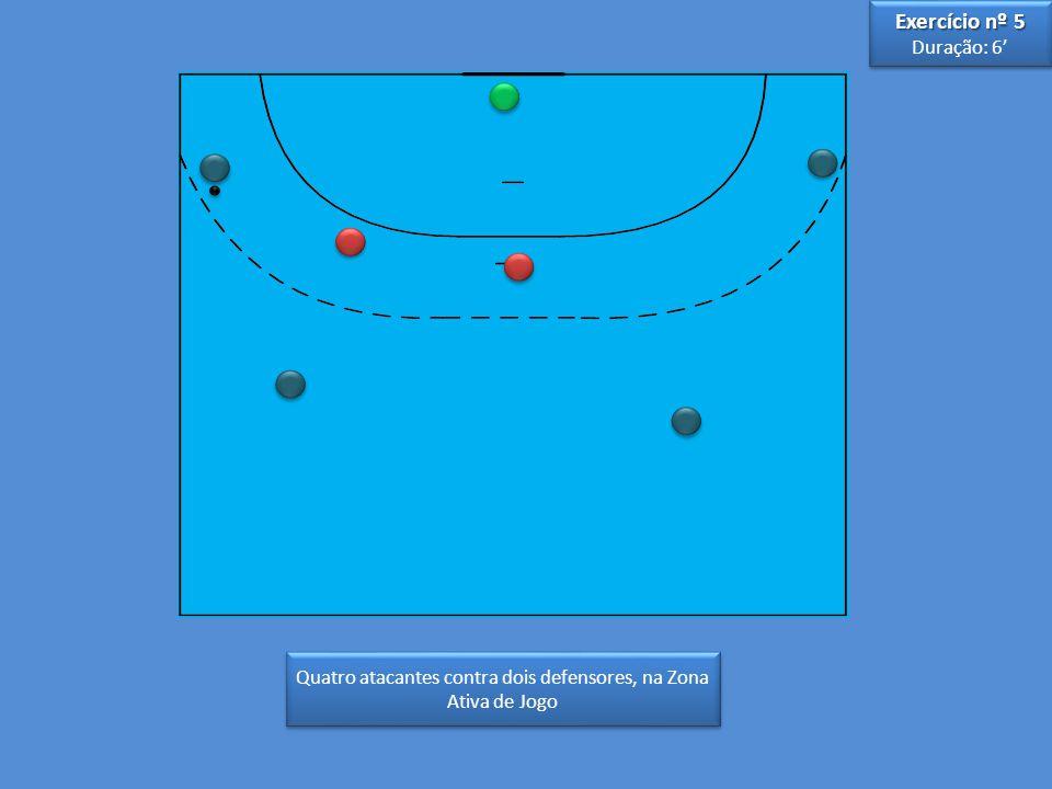 Quatro atacantes contra dois defensores, na Zona Ativa de Jogo Exercício nº 5 Duração: 6 Exercício nº 5 Duração: 6
