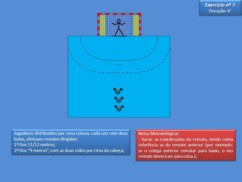 Jogadores distribuídos por uma coluna, cada um com duas bolas, efetuam remates dirigidos: 1º Dos 11/12 metros; 2º Dos 9 metros, com as duas mãos por cima da cabeça; Jogadores distribuídos por uma coluna, cada um com duas bolas, efetuam remates dirigidos: 1º Dos 11/12 metros; 2º Dos 9 metros, com as duas mãos por cima da cabeça; Notas Metodológicas - Variar as coordenadas do remate, tendo como referência as do remate anterior (por exemplo: se o colega anterior rematar para baixo, o seu remate deverá ser para cima.); Notas Metodológicas - Variar as coordenadas do remate, tendo como referência as do remate anterior (por exemplo: se o colega anterior rematar para baixo, o seu remate deverá ser para cima.); Exercício nº 7 Duração: 4 Exercício nº 7 Duração: 4
