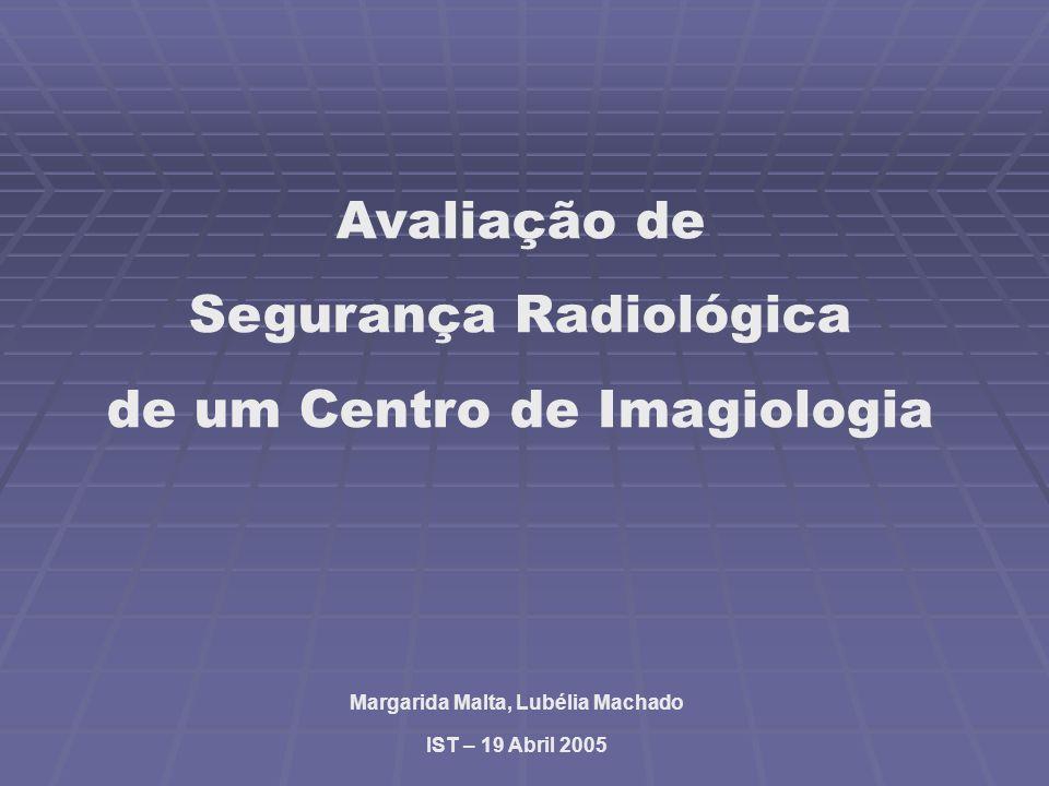 Avaliação de Segurança Radiológica de um Centro de Imagiologia Margarida Malta, Lubélia Machado IST – 19 Abril 2005