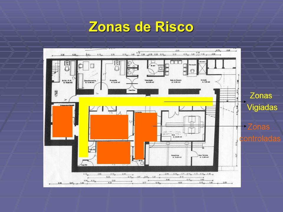 Zonas de Risco Zonas Vigiadas Zonas controladas