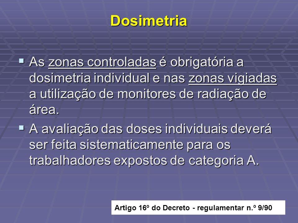 As zonas controladas é obrigatória a dosimetria individual e nas zonas vigiadas a utilização de monitores de radiação de área. As zonas controladas é