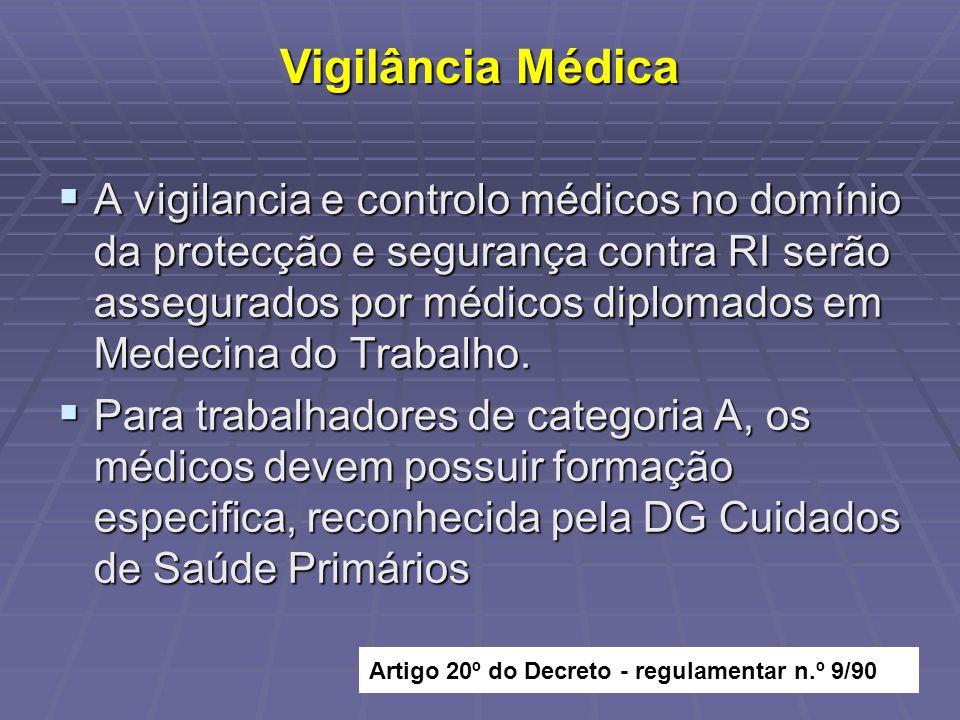A vigilancia e controlo médicos no domínio da protecção e segurança contra RI serão assegurados por médicos diplomados em Medecina do Trabalho. A vigi