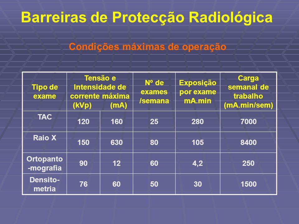 Barreiras de Protecção Radiológica Tipo de exame Tensão e Intensidade de corrente máxima (kVp) (mA) Nº de exames /semana Exposição por exame mA.min Ca