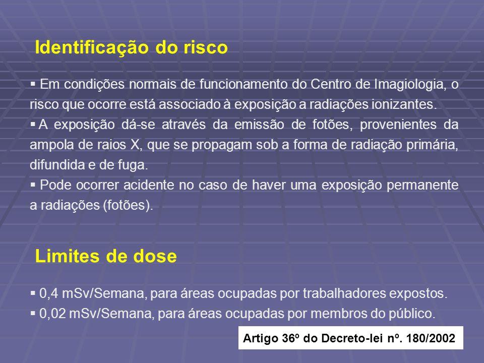 Identificação do risco Em condições normais de funcionamento do Centro de Imagiologia, o risco que ocorre está associado à exposição a radiações ioniz