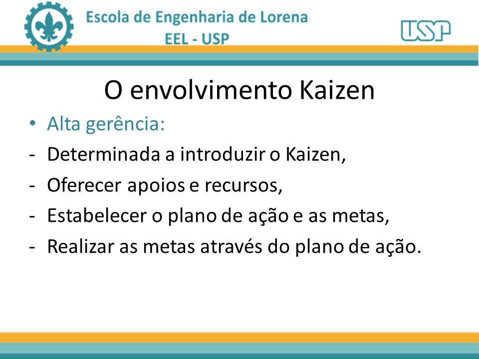 O envolvimento Kaizen Alta gerência: -Determinada a introduzir o Kaizen, -Oferecer apoios e recursos, -Estabelecer o plano de ação e as metas, -Realiz