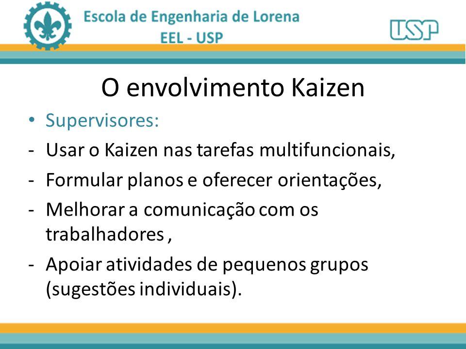 O envolvimento Kaizen Supervisores: -Usar o Kaizen nas tarefas multifuncionais, -Formular planos e oferecer orientações, -Melhorar a comunicação com os trabalhadores, -Apoiar atividades de pequenos grupos (sugestões individuais).