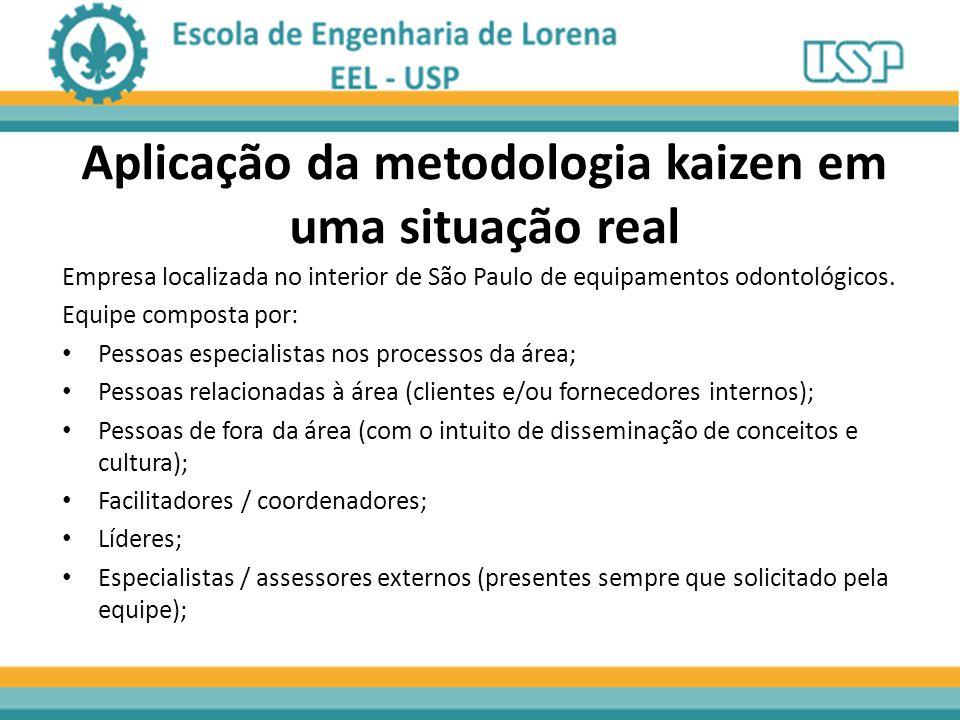 Aplicação da metodologia kaizen em uma situação real Empresa localizada no interior de São Paulo de equipamentos odontológicos. Equipe composta por: P