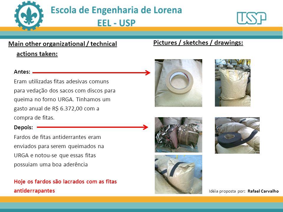 Main other organizational / technical actions taken: Antes: Eram utilizadas fitas adesivas comuns para vedação dos sacos com discos para queima no forno URGA.