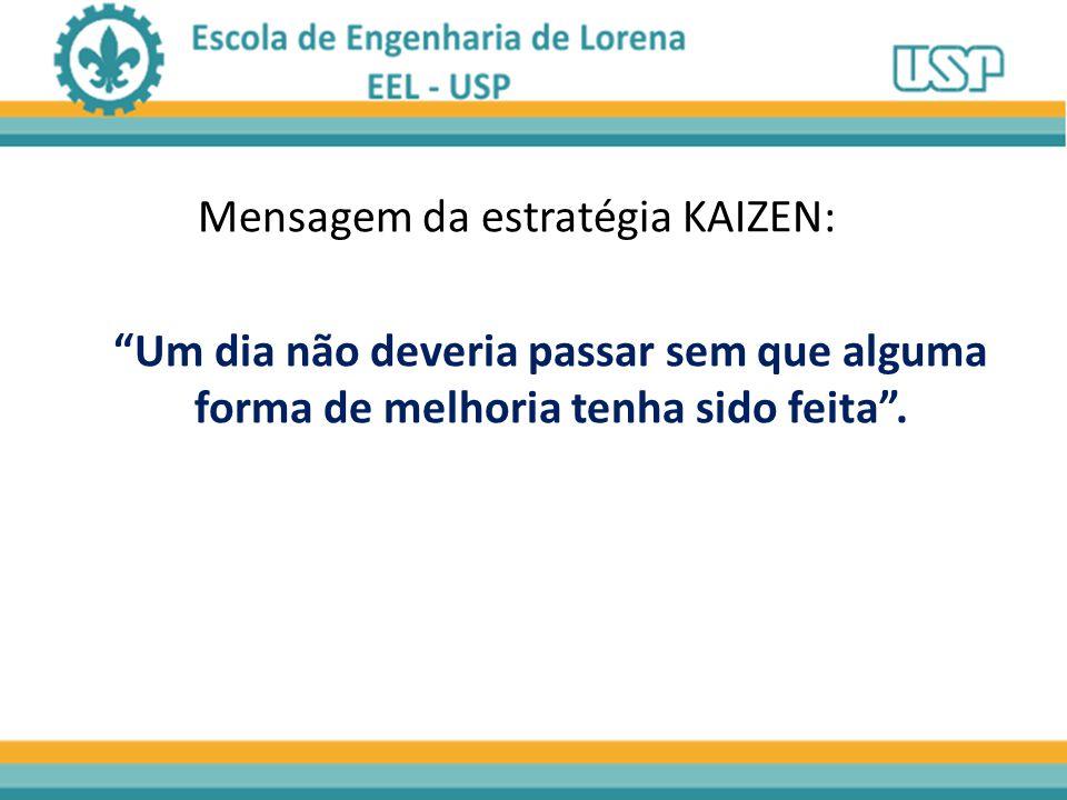 Mensagem da estratégia KAIZEN: Um dia não deveria passar sem que alguma forma de melhoria tenha sido feita.