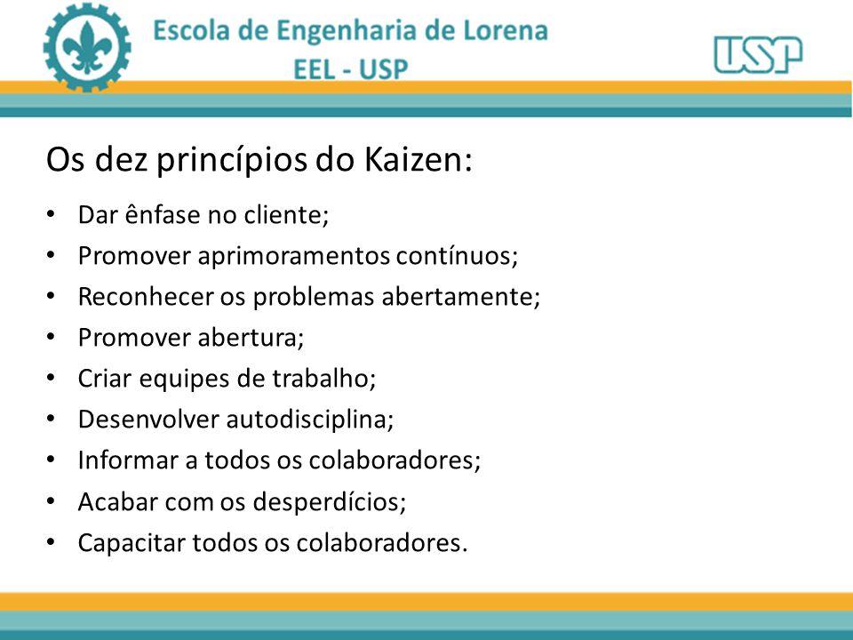 Os dez princípios do Kaizen: Dar ênfase no cliente; Promover aprimoramentos contínuos; Reconhecer os problemas abertamente; Promover abertura; Criar equipes de trabalho; Desenvolver autodisciplina; Informar a todos os colaboradores; Acabar com os desperdícios; Capacitar todos os colaboradores.