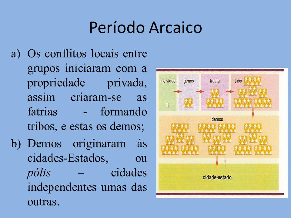 Período Arcaico a)Os conflitos locais entre grupos iniciaram com a propriedade privada, assim criaram-se as fatrias - formando tribos, e estas os demos; b)Demos originaram às cidades-Estados, ou pólis – cidades independentes umas das outras.