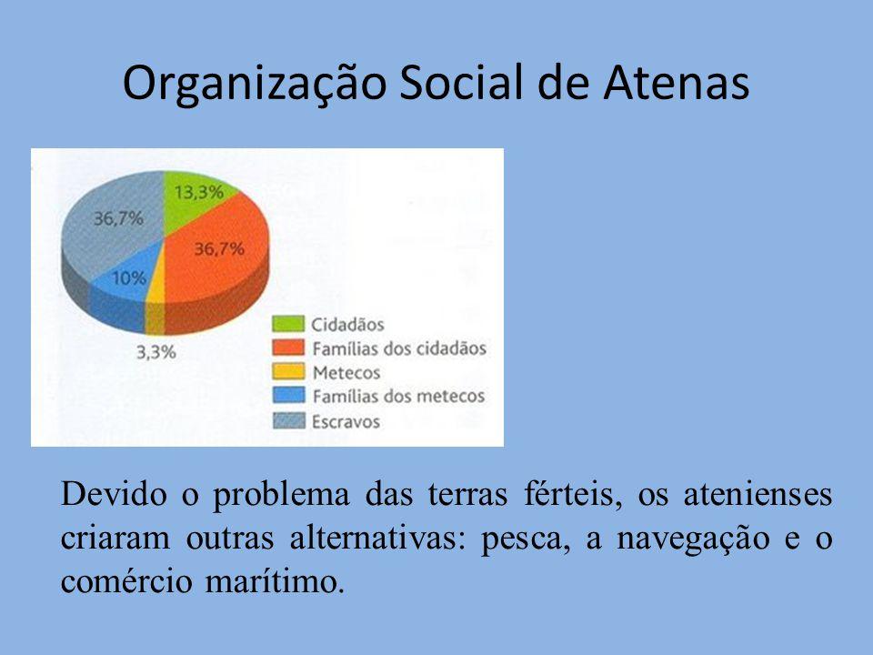 Organização Social de Atenas Devido o problema das terras férteis, os atenienses criaram outras alternativas: pesca, a navegação e o comércio marítimo