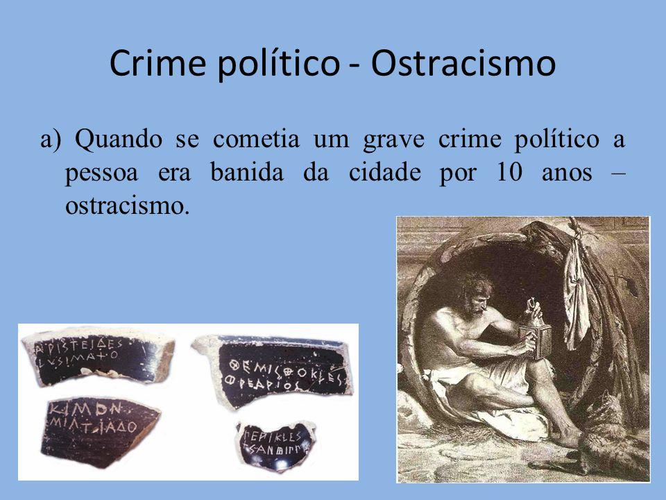 Crime político - Ostracismo a) Quando se cometia um grave crime político a pessoa era banida da cidade por 10 anos – ostracismo.